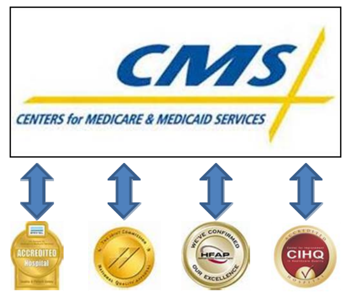 January 2015 – 2015 Healthcare Trends